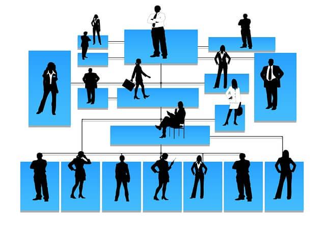 会社の階層イメージ